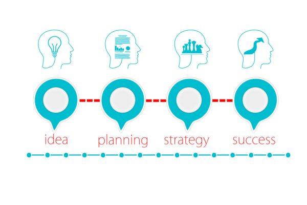 business, idea, growth
